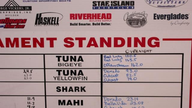 11 Standings-Close